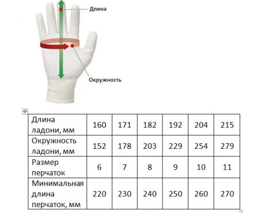 перчатки трикотажные с пвх покрытием.